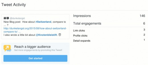 On this screnshot the twitter statistics for that post can be seen. Impressions: 146, Total engagements 6, Link clicks 3, Profile clicks 2, Detail expands 1